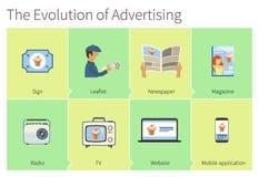 L'évolution de la publicité Photos stock