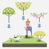 L'agriculteur dans son jardin Image libre de droits