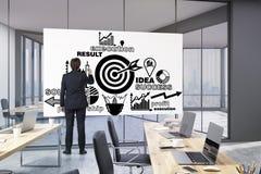 L'allenatore di affari sta pareggiando un grande manifesto motivazionale in ufficio Fotografia Stock Libera da Diritti