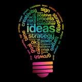 L'ampoule de sphère d'idées exprime le nuage illustration de vecteur