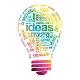 L'ampoule de sphère d'idées exprime le nuage Photos stock