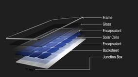L'animation 3D montre comment un panneau solaire est divisé en ses pièces tout en tournant 360 degrés, les noms de chaque partie  banque de vidéos