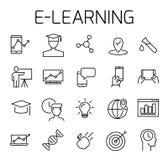 L'apprentissage en ligne a rapporté l'ensemble d'icône de vecteur illustration libre de droits