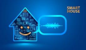 L'assistant de voix vous aide à contrôler le système domestique intelligent La maison futée a indiqué dans une voix humaine Comma photos stock