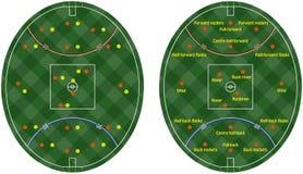 L'australiano regola i passi di gioco del calcio Immagine Stock