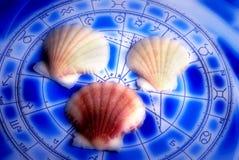 L'eau d'élément d'astrologie photographie stock