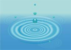 l'eau d'ondulation illustration de vecteur
