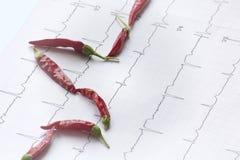 L'elettrocardiogramma con i peperoncini rossi disidratati stati allineati come PQRST ondeggia Immagini Stock Libere da Diritti