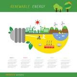 L'energia rinnovabile del grafico di informazioni biogreen l'ecologia Fotografie Stock Libere da Diritti