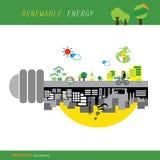 L'energia rinnovabile del grafico di informazioni biogreen l'ecologia immagini stock