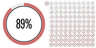 L'ensemble de pourcentage de cercle diagrams de 0 à 100 Photos libres de droits
