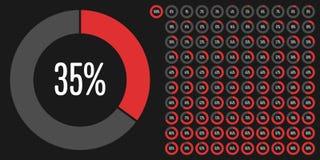 L'ensemble de pourcentage de cercle diagrams de 0 à 100 Images libres de droits
