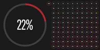 L'ensemble de pourcentage de cercle diagrams de 0 à 100 Photos stock