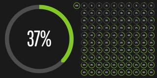 L'ensemble de pourcentage de cercle diagrams de 0 à 100 Photographie stock libre de droits