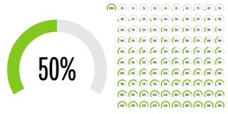 L'ensemble de pourcentage de secteur circulaire diagrams de 0 à 100 Photographie stock