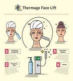 L'ensemble illustré par vecteur avec la cosmétologie Thermage de salon font face au traitement Photographie stock