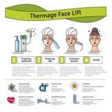 L'ensemble illustré par vecteur avec la cosmétologie Thermage de salon font face au traitement Images stock