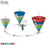 L'entonnoir de ventes présente 5-7 3d, graphiques illustration libre de droits