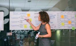 L'entraîneur féminin montrant la gestion des projets étudie au-dessus du mur de verre photos libres de droits