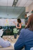 L'entraîneur féminin montrant la gestion des projets étudie à l'équipe d'affaires Photos stock