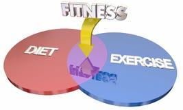 L'esercizio di dieta di forma fisica migliora la salute Venn Diagram Immagine Stock Libera da Diritti