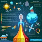 L'espace et astronomie Infographics illustration stock