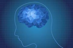 L'esprit humain Image libre de droits