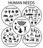 l'essere umano ha bisogno dell'insieme dell'icona illustrazione di stock