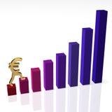 L'euro comincia l'ascensione lunga di nuovo alla parte superiore Illustrazione Vettoriale