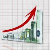 L'euro de graphique se développent Photographie stock libre de droits