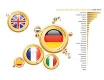 L'Europe dans l'économie de pièces de monnaie Photographie stock libre de droits