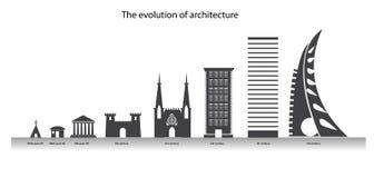 L'evoluzione di architettura nella cronologia Elementi di progettazione della città Fotografie Stock Libere da Diritti