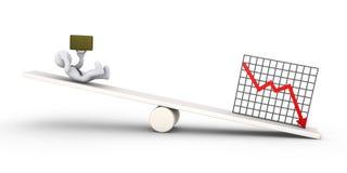 L'homme d'affaires détruit l'équilibre dû aux ventes inférieures illustration libre de droits