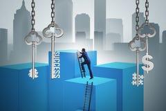 L'homme d'affaires dans la clé au concept financier de succès Image libre de droits