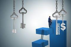 L'homme d'affaires dans la clé au concept financier de succès Images libres de droits