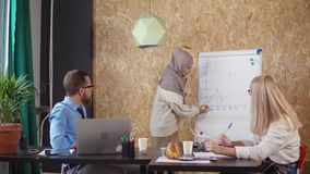 L'homme et la femme posent des questions au diagramme femelle musulman de dessin de rapporteur banque de vidéos