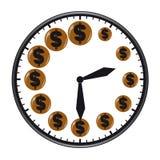 L'horloge avec du dollar de signe des chiffres au lieu Images libres de droits