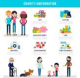 L'humain offre le calibre plat d'Infographic Images stock