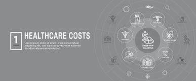 L'icône de coûts de soins de santé a placé la bannière début de Web - dépenses montrant le concept des soins de santé chers illustration de vecteur