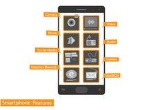 L'icône de Smartphone comporte le vecteur d'APP Images stock