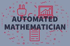 L'illustration conceptuelle d'affaires avec les mots a automatisé le mathem illustration de vecteur