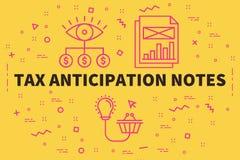 L'illustration conceptuelle d'affaires avec les mots imposent l'anticipation illustration stock