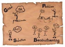 L'illustration démodée de faire un brainstorm des fonctions a expliqué dans quatre étapes illustration de vecteur