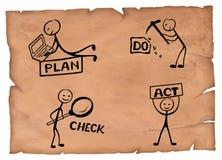 L'illustration du plan font le modèle d'acte de contrôle sur un vieux papier illustration libre de droits