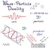 L'illustrazione della dualità della Wave-particella di vettore Fotografie Stock Libere da Diritti