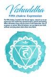 L'illustrazione di vettore di Chakra della gola Fotografia Stock