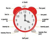 L'illustrazione di vettore di vocabolario di tempo Fotografia Stock