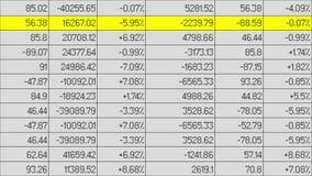L'indice importante ha evidenziato nella relazione di attività annuale, l'analisi di risultati della società Immagini Stock