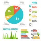 L'infographics d'écologie a placé avec de l'eau air et les diagrammes de pollution du sol dirigent l'illustration illustration stock