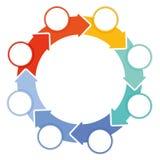 L'information de concept de déroulement des opérations, illustration Image libre de droits